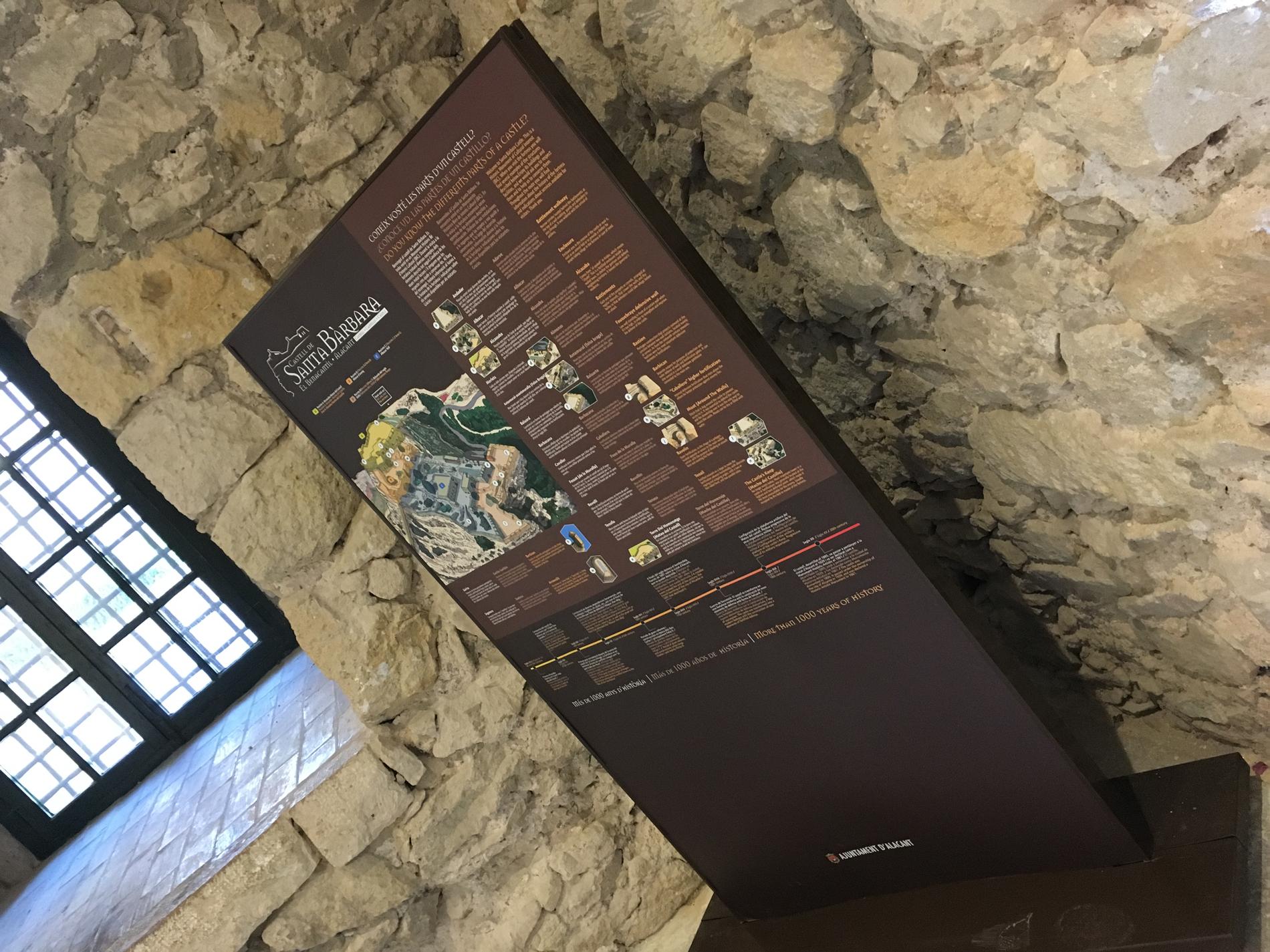 Glosario de términos de un Castillo