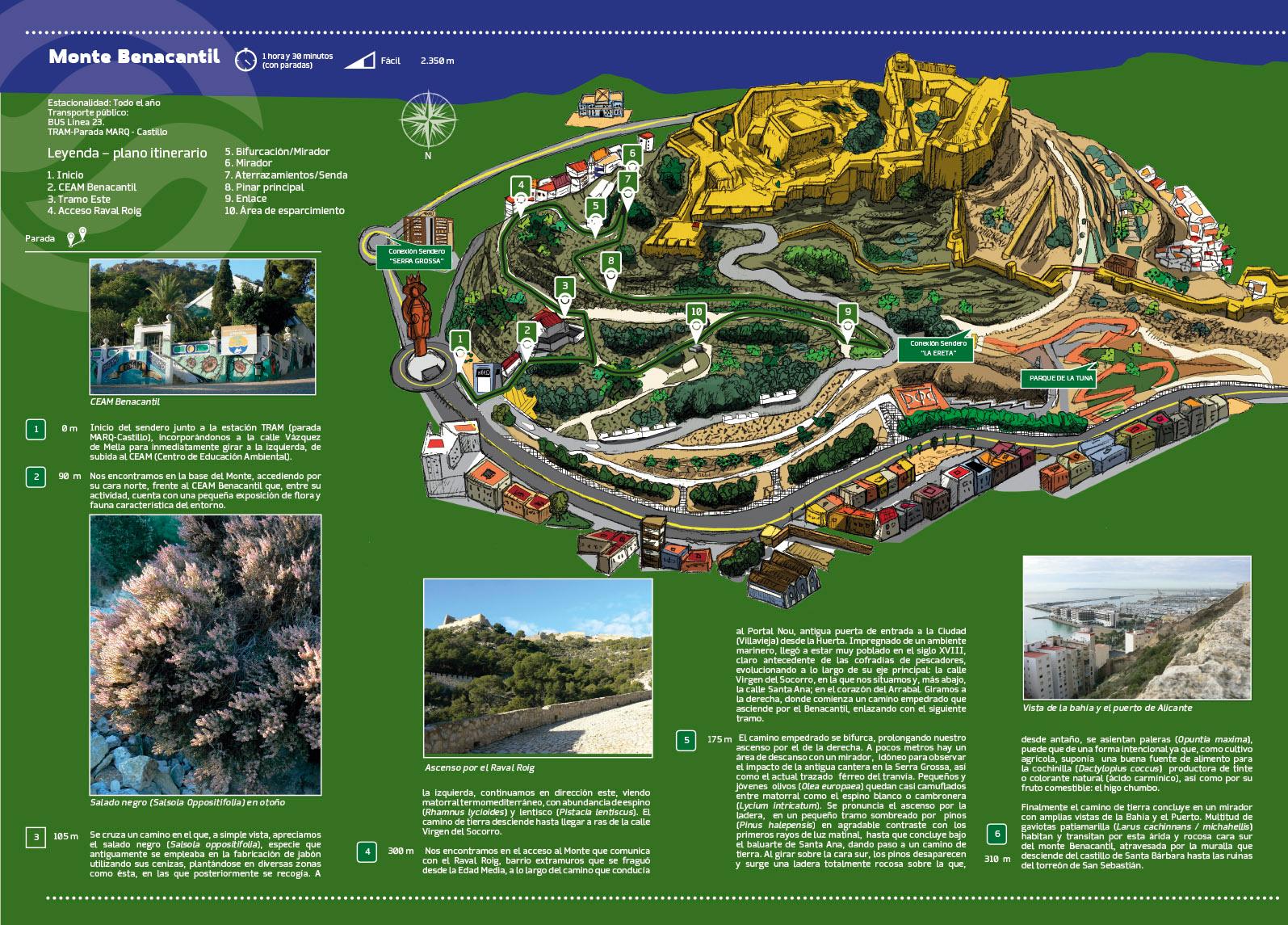 Sendero Urbano del Monte Benacantil